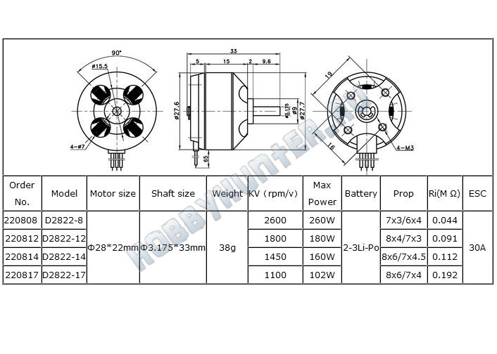 DYS D2822-8 (2600KV)